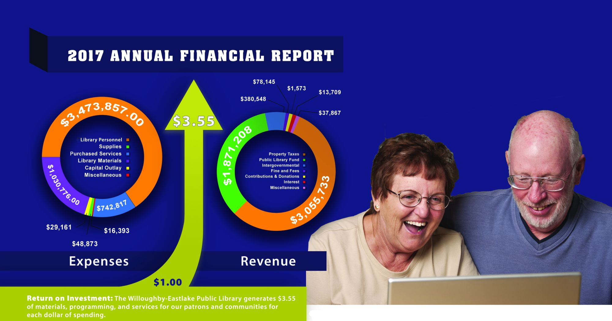 2017 Annual Financial Report